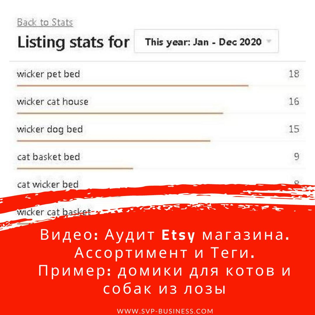 Аудит Этси магазина Ассортимент и Теги
