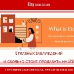 Etsy магазин. 5 главных заблуждений и сколько стоит продавать на Etsy