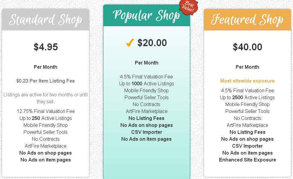 Сколько стоит продавать на ArtFire