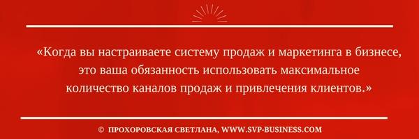 Социальные сети для бизнеса - о системе продаж и маркетинга