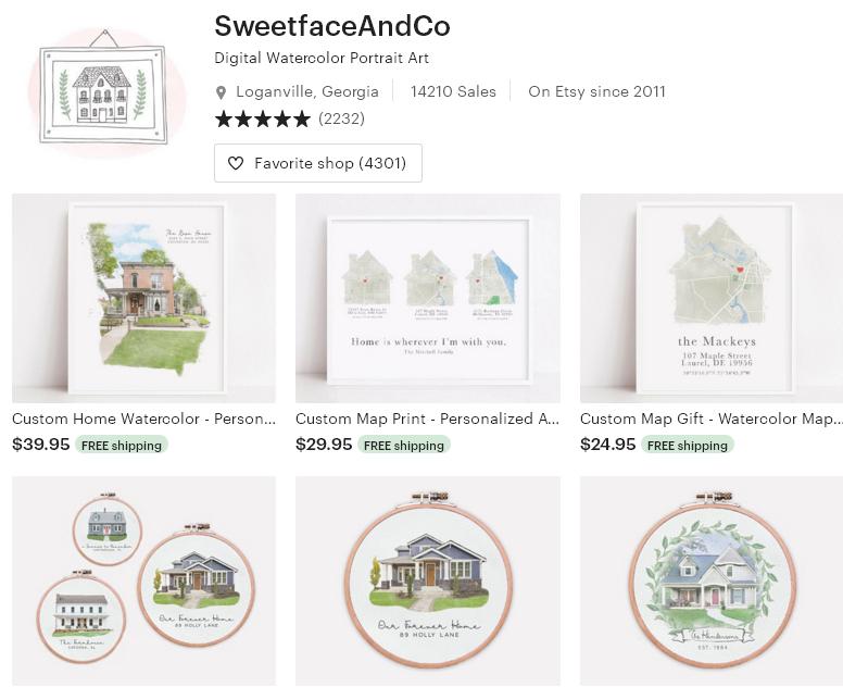 Цифровые товары на Etsy - 15 - SweetfaceAndCo