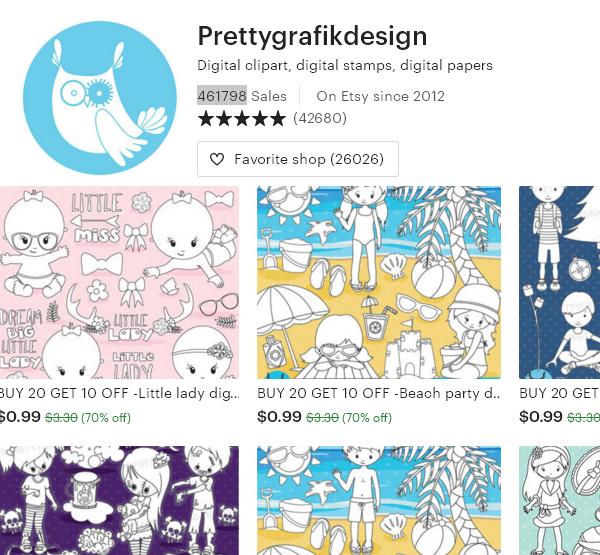 Цифровые товары на Etsy - Prettygrafikdesign